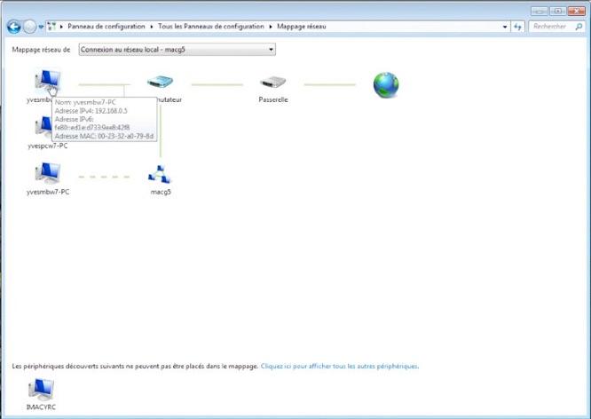 Connexion bureau distance pour mac fonctionnalit s for Mac fenetre hors ecran